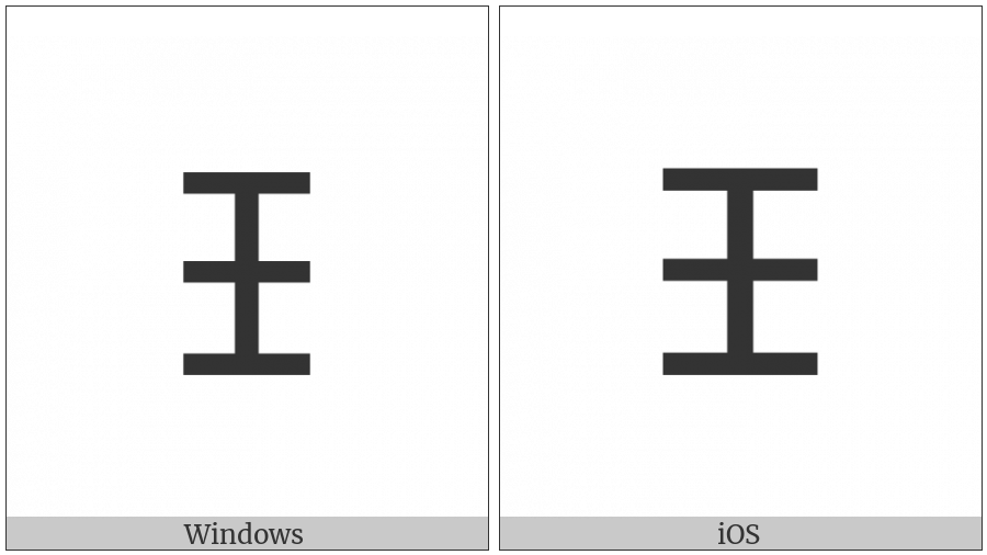 Lycian Letter Nn on various operating systems