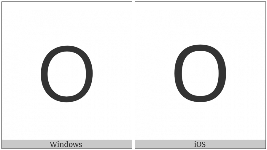 Lycian Letter U on various operating systems
