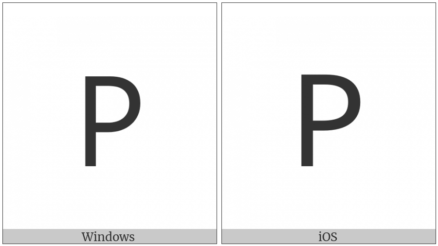Lycian Letter R on various operating systems