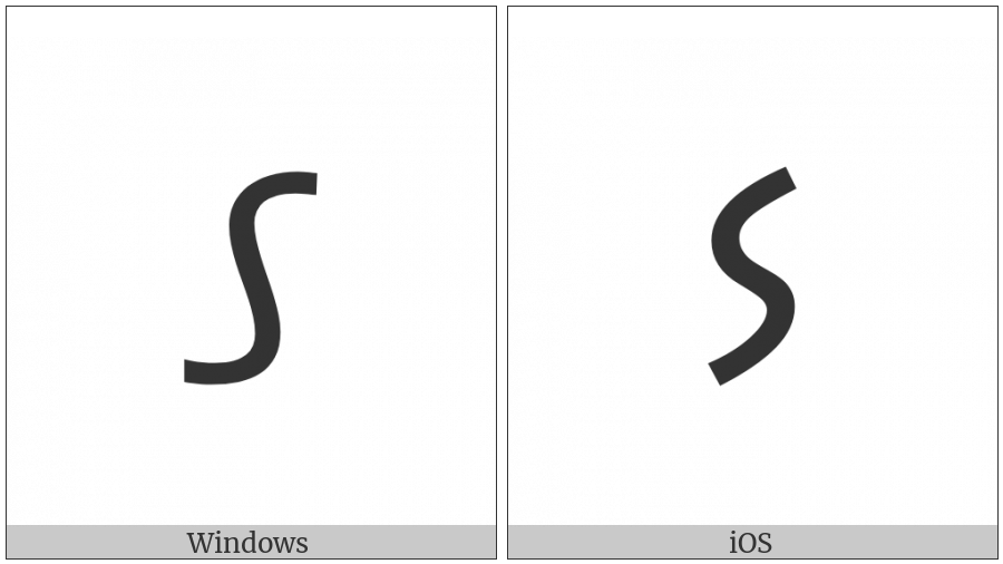 Lycian Letter S on various operating systems