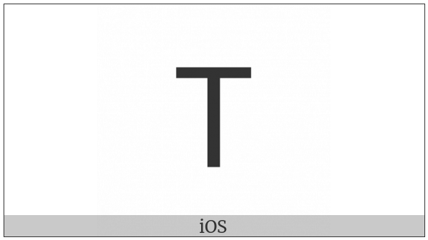 Lycian Letter T on various operating systems