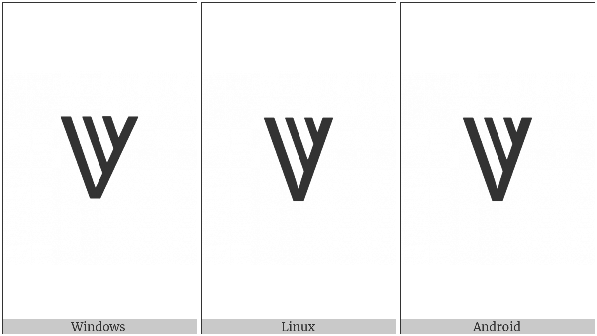 Lycian Letter An on various operating systems