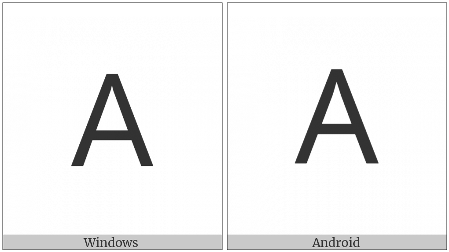 Carian Letter A on various operating systems
