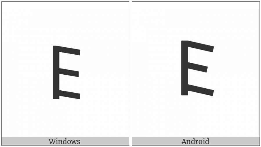 Carian Letter Uuu on various operating systems
