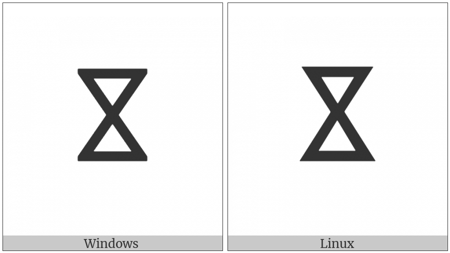 Carian Letter G on various operating systems