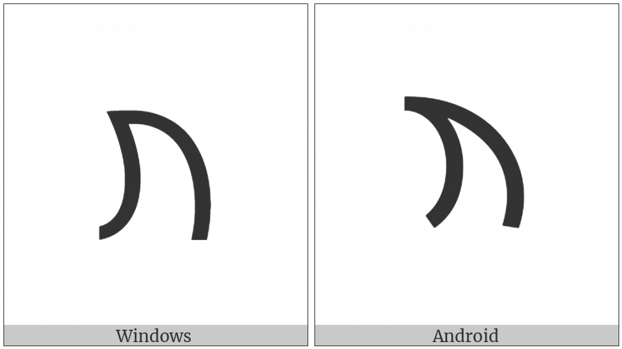 Carian Letter Mb2 on various operating systems