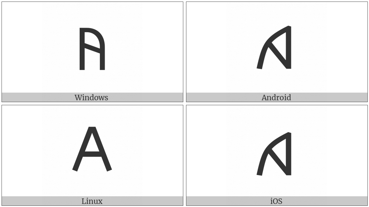 Old Italic Letter A on various operating systems