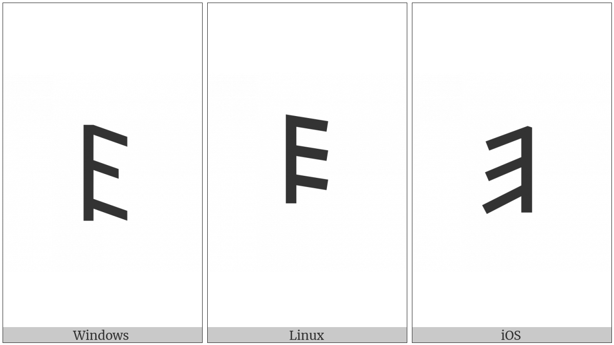 Old Italic Letter E on various operating systems