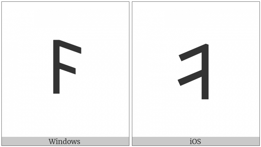 Old Italic Letter Ve on various operating systems