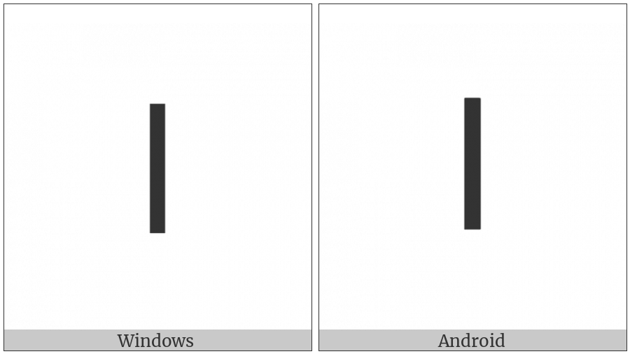 Old Italic Letter I on various operating systems
