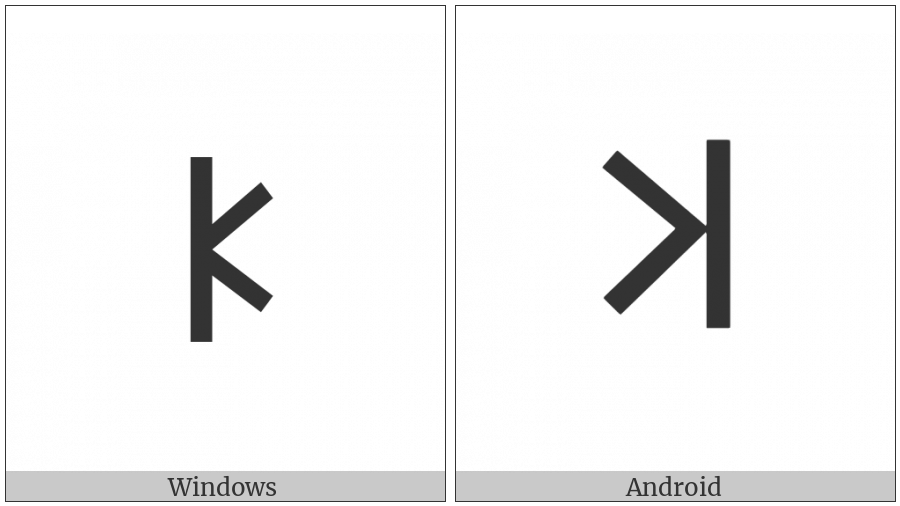 Old Italic Letter Ka on various operating systems