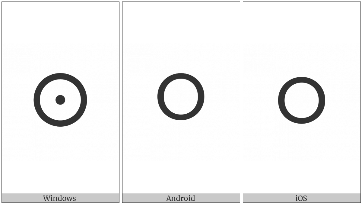 Old Italic Letter O on various operating systems