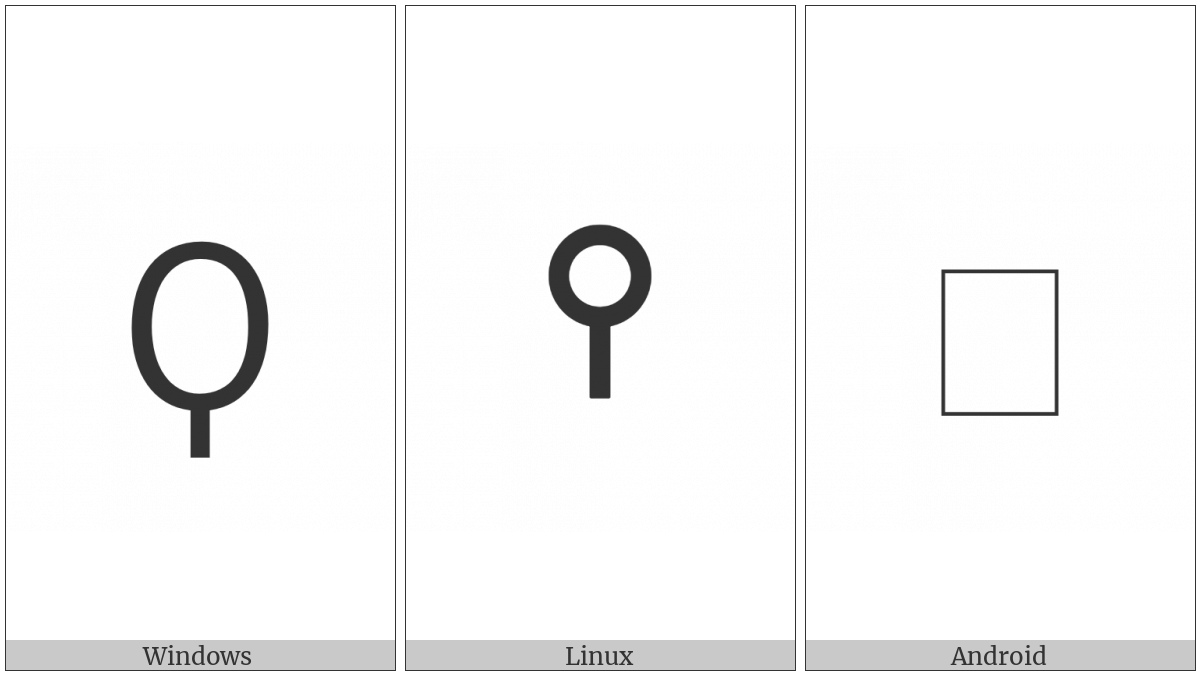Old Italic Letter Ku on various operating systems