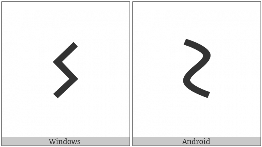 Old Italic Letter Es on various operating systems