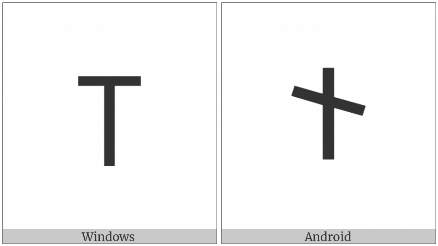 Old Italic Letter Te on various operating systems