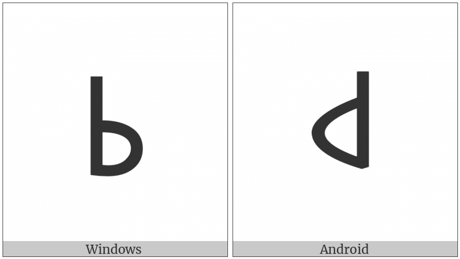 Old Italic Letter Che on various operating systems
