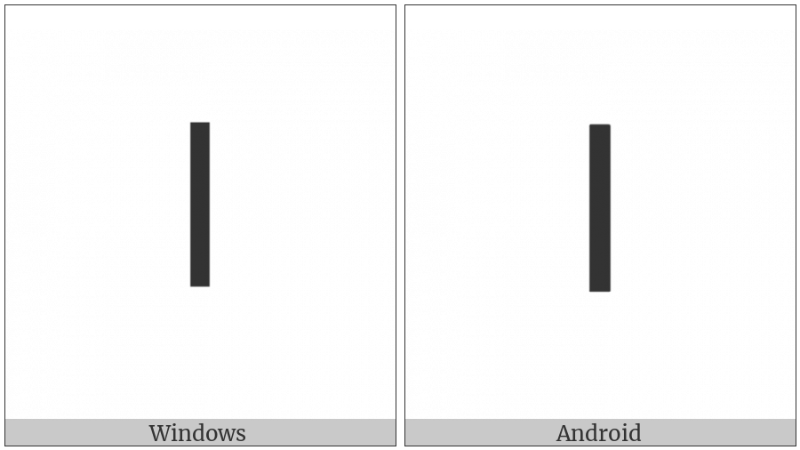 Old Italic Numeral One on various operating systems