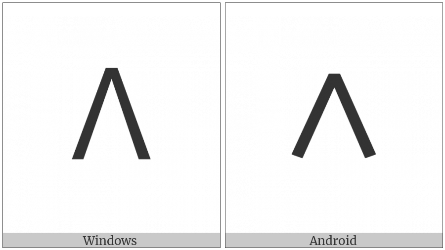 Old Italic Numeral Five on various operating systems