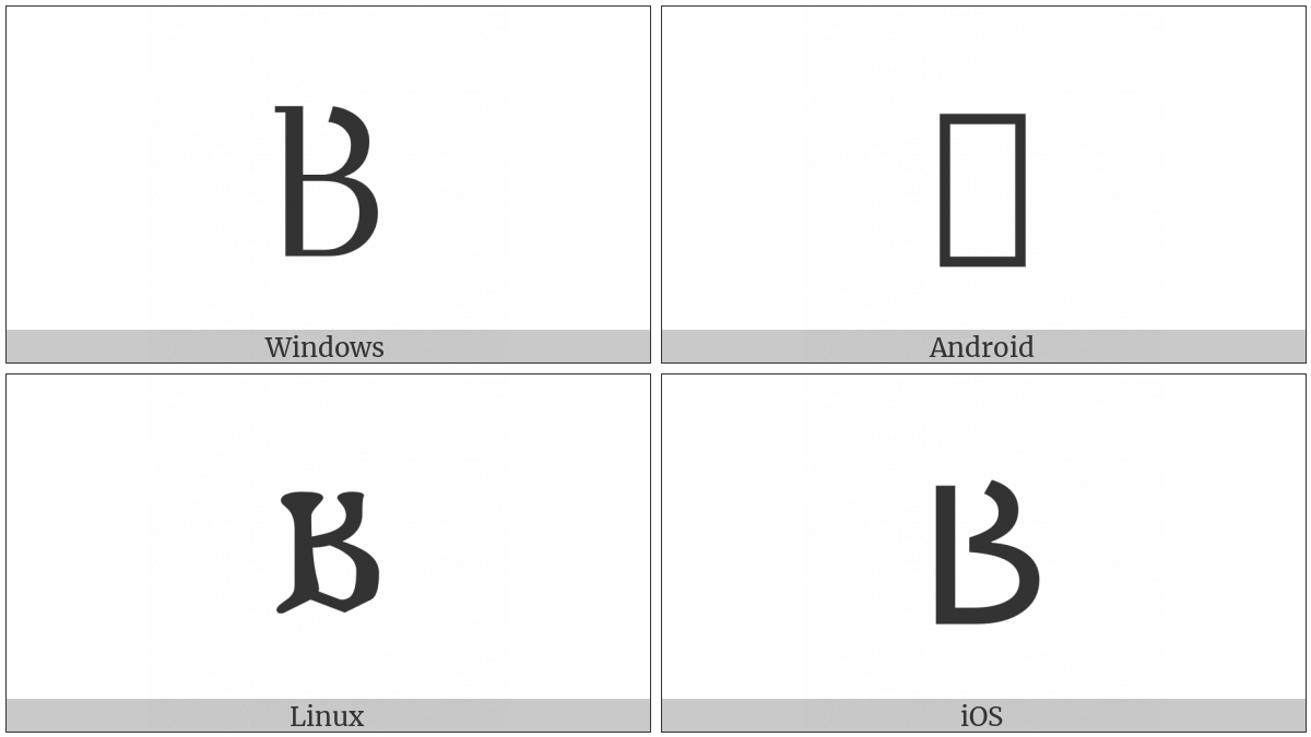 Gothic Letter Bairkan on various operating systems