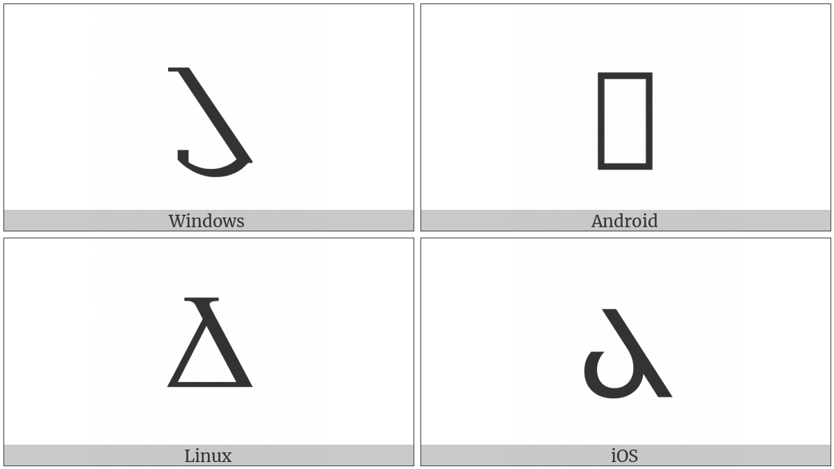 Gothic Letter Dags on various operating systems