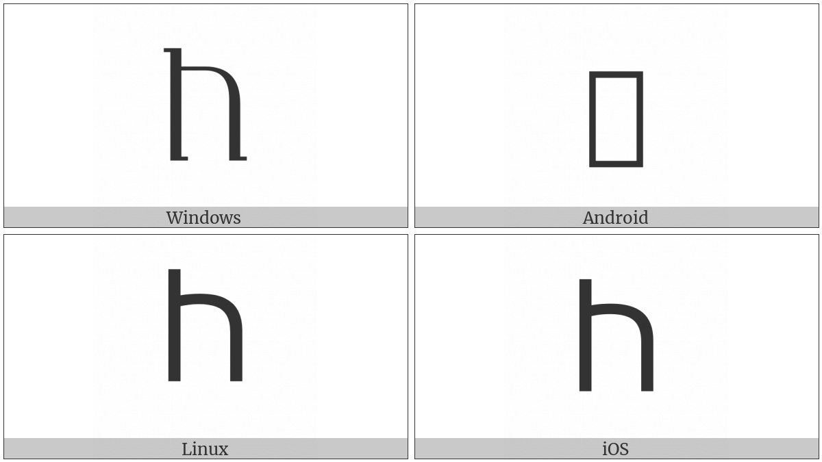 Gothic Letter Hagl on various operating systems