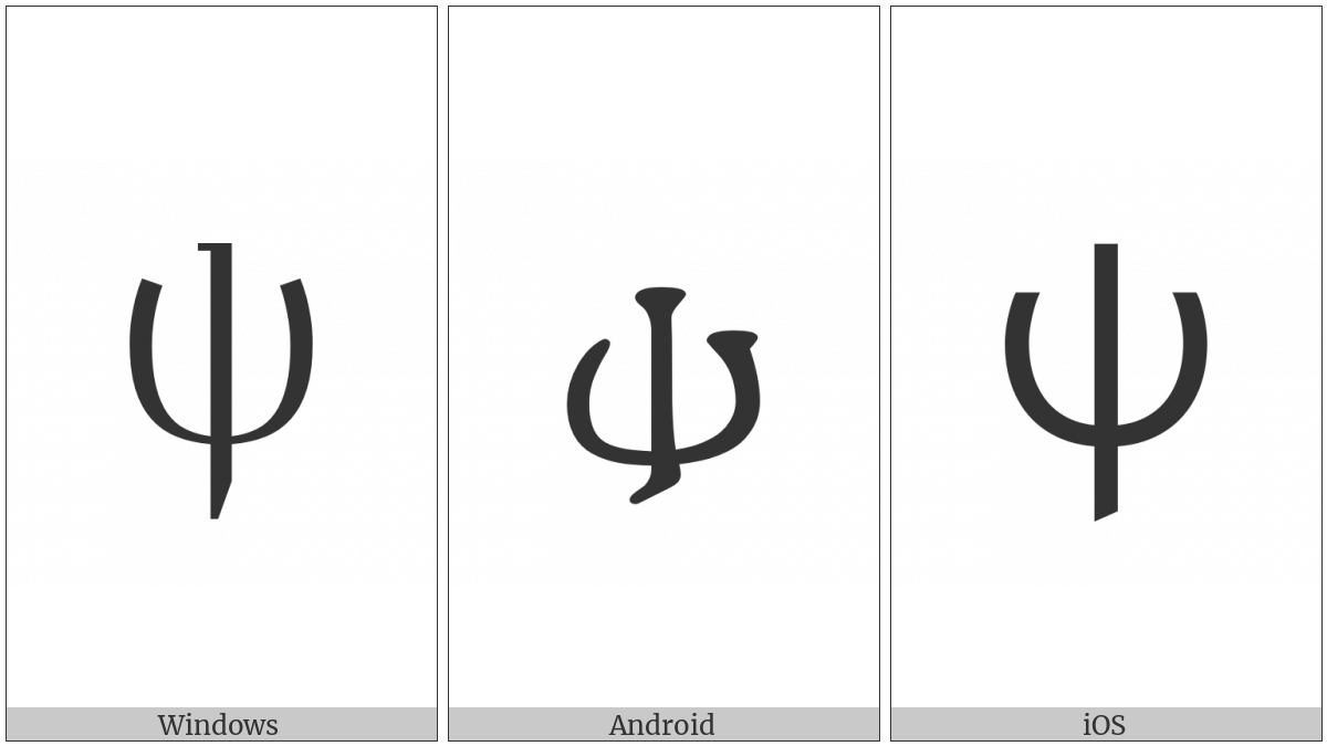 Gothic Letter Thiuth on various operating systems
