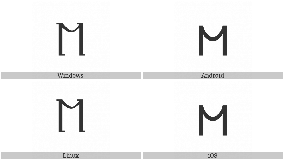 Gothic Letter Manna on various operating systems