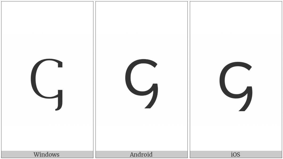 Gothic Letter Jer on various operating systems