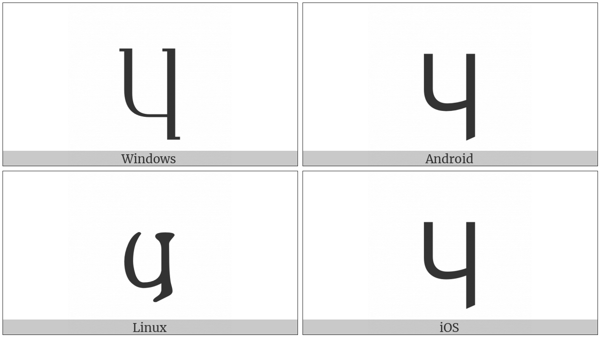 Gothic Letter Ninety on various operating systems