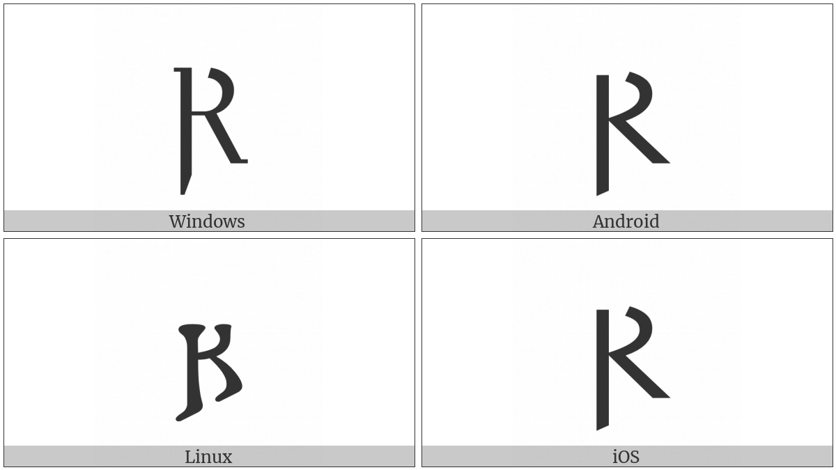 Gothic Letter Raida on various operating systems