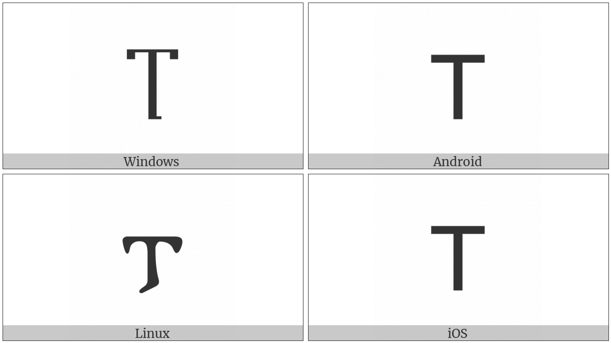 Gothic Letter Teiws on various operating systems