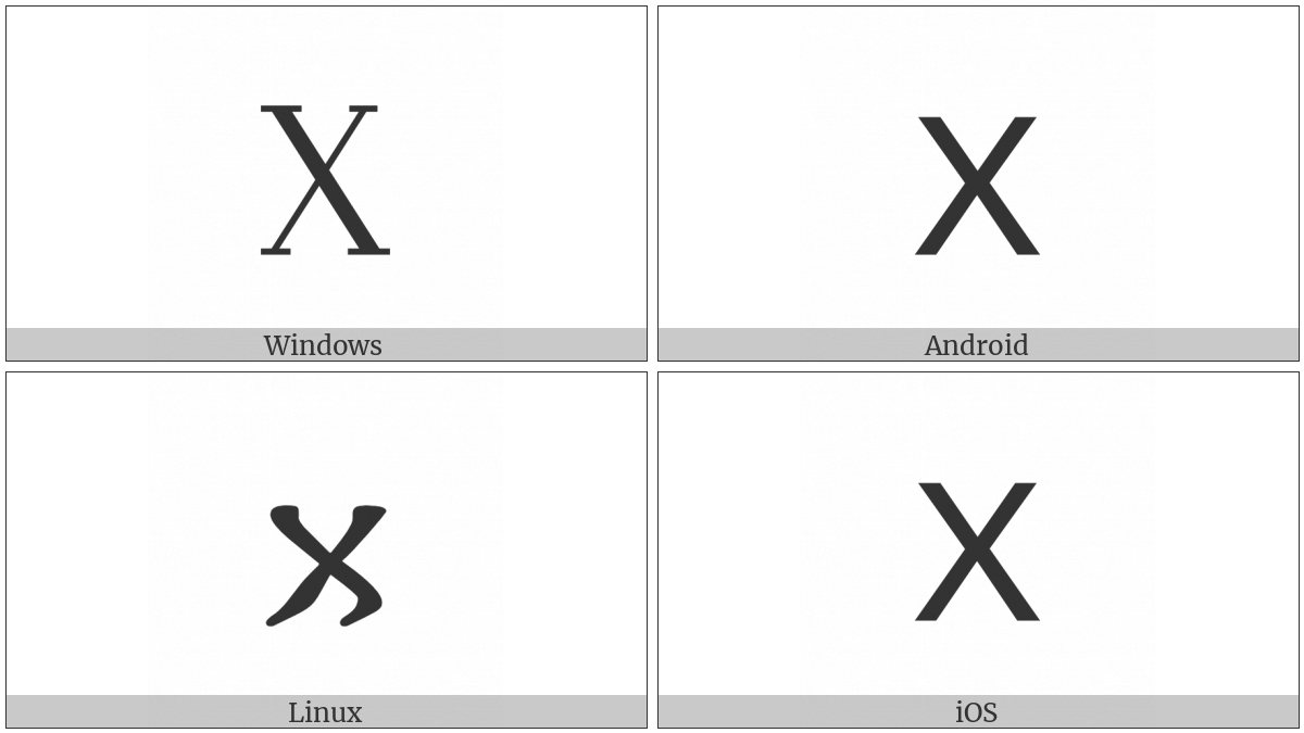 Gothic Letter Iggws on various operating systems