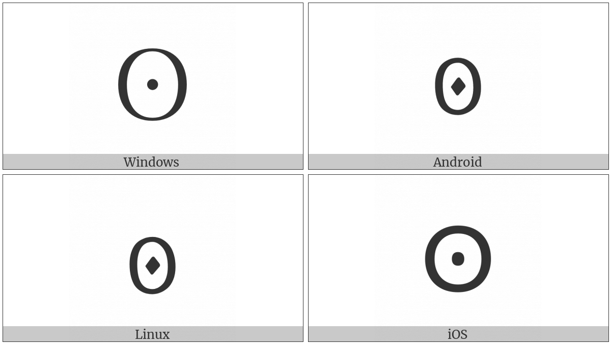 Gothic Letter Hwair on various operating systems