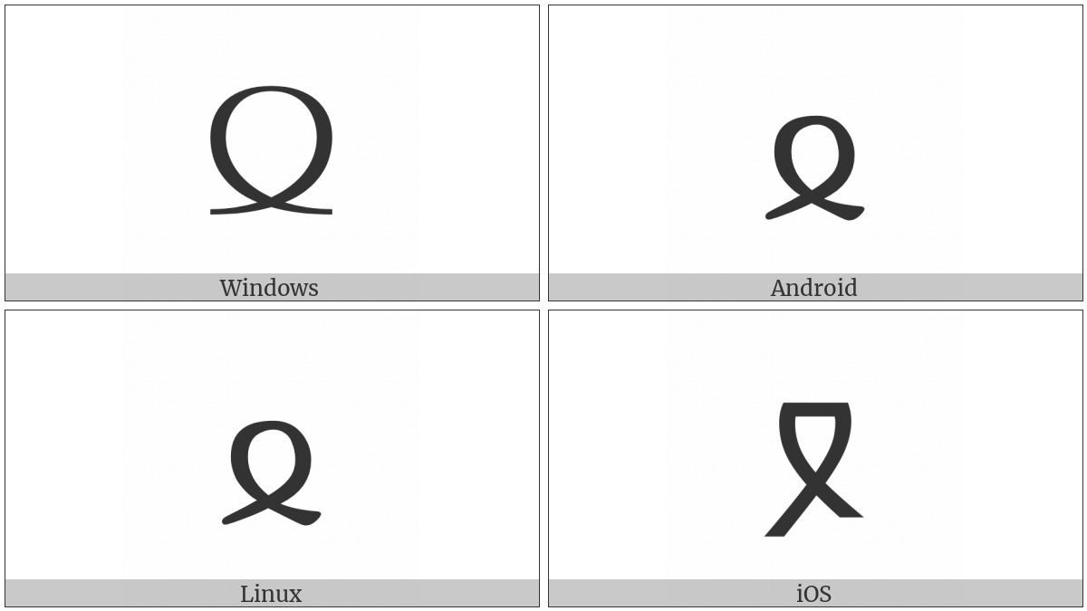 Gothic Letter Othal on various operating systems