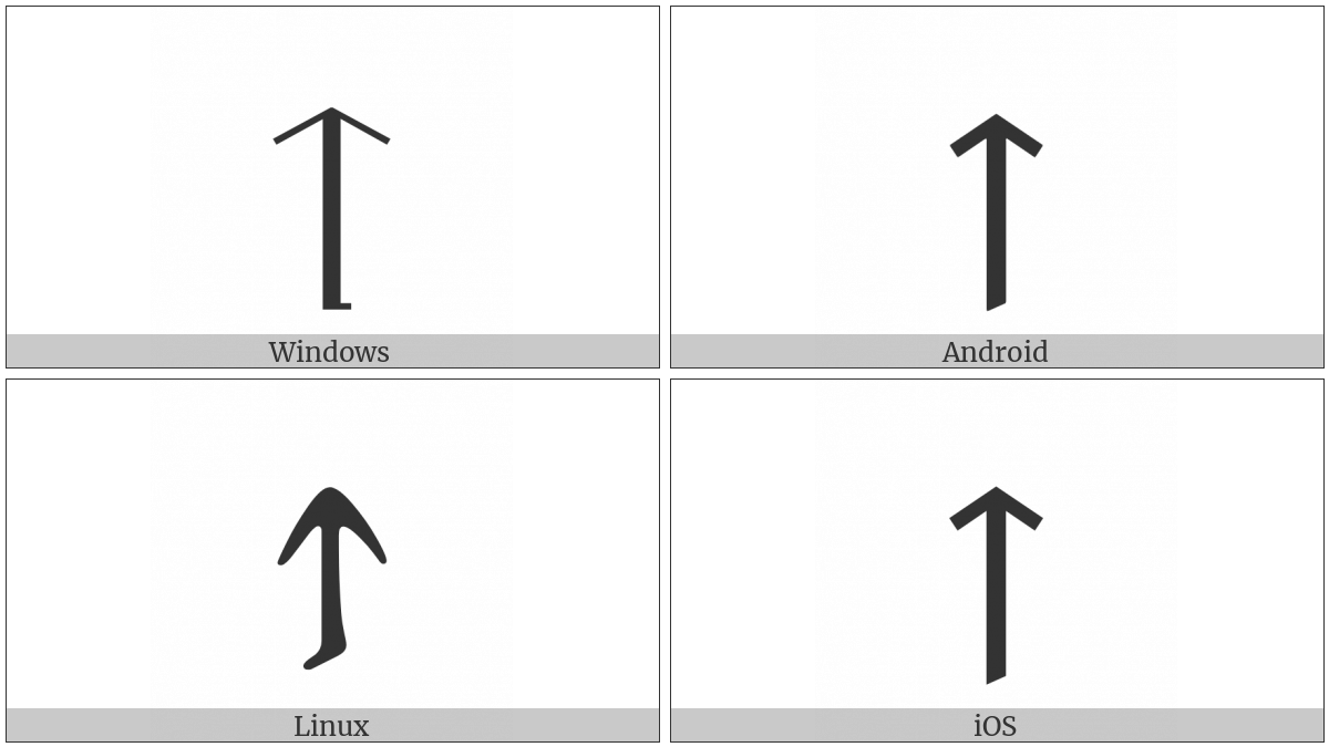 Gothic Letter Nine Hundred on various operating systems