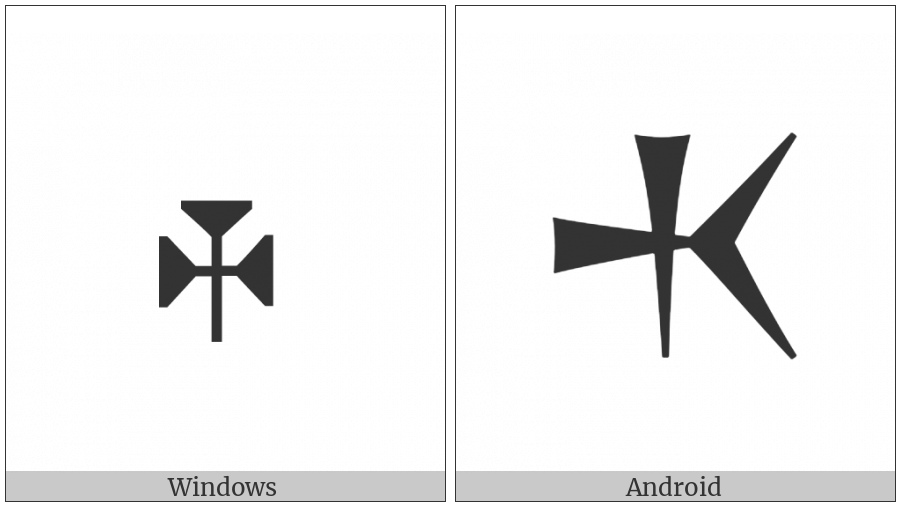 Ugaritic Letter Tet on various operating systems