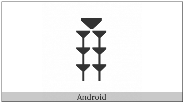 Ugaritic Letter Ssu on various operating systems