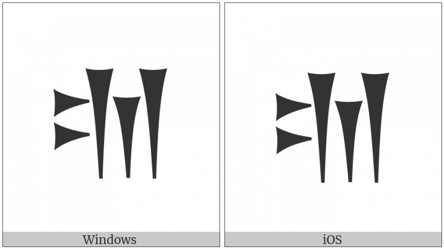 Old Persian Sign Ta on various operating systems