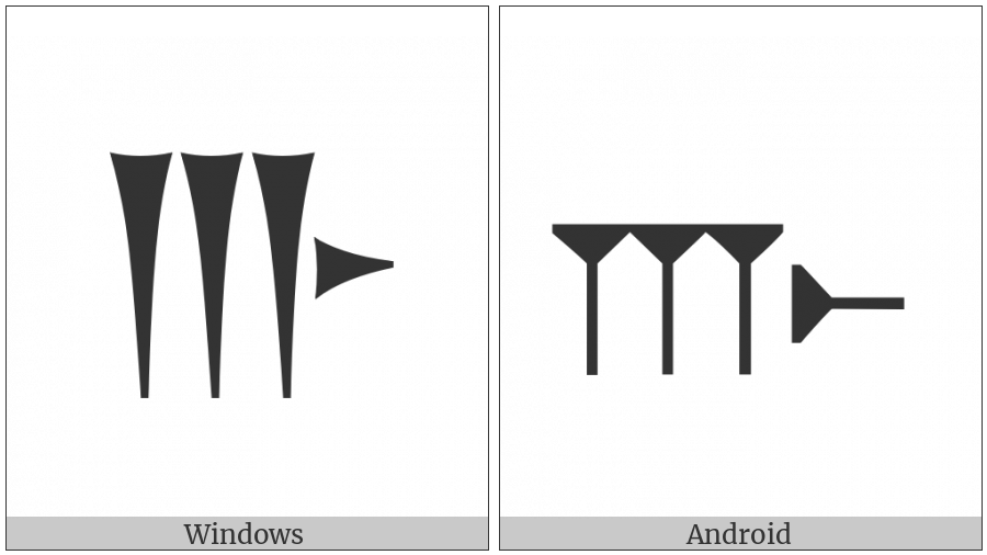 Old Persian Sign Tu on various operating systems