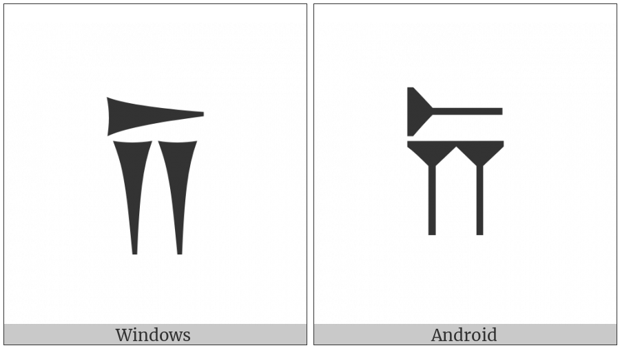 Old Persian Sign Da on various operating systems