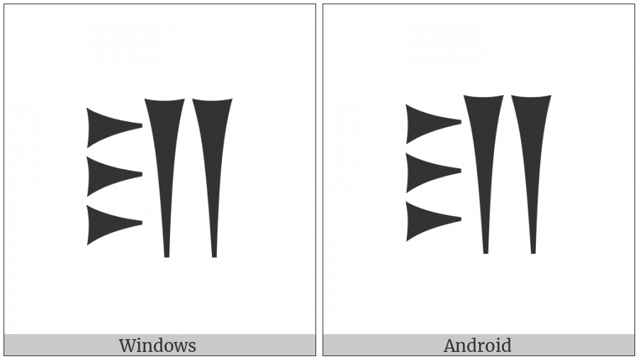 Old Persian Sign Di on various operating systems