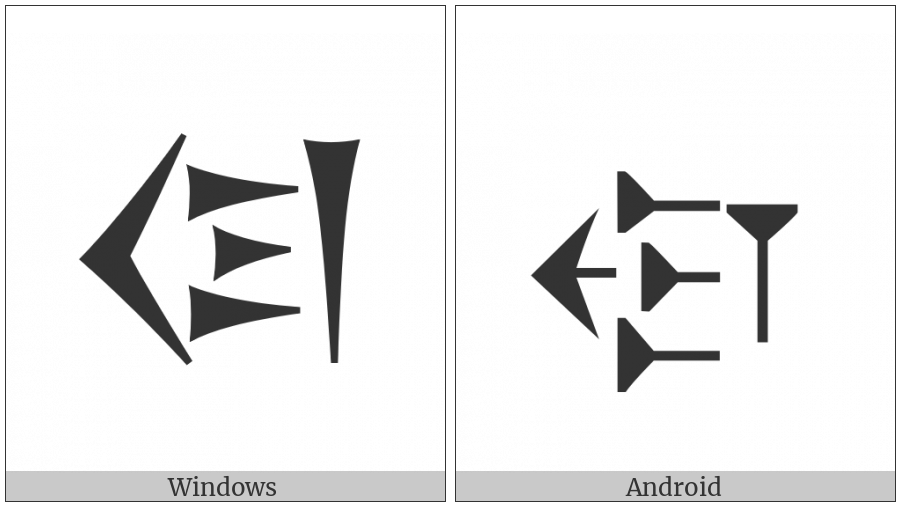 Old Persian Sign Du on various operating systems