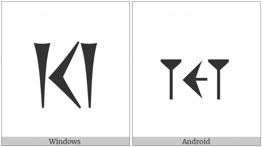 Old Persian Sign Tha on various operating systems