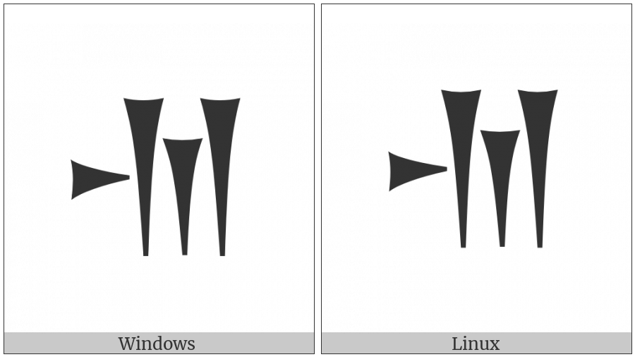 Old Persian Sign Ma on various operating systems