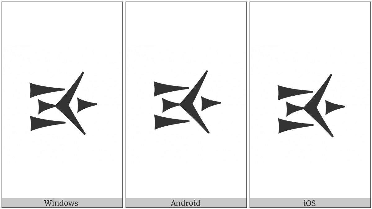 Old Persian Sign Mu on various operating systems