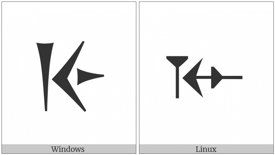 Old Persian Sign Ya on various operating systems