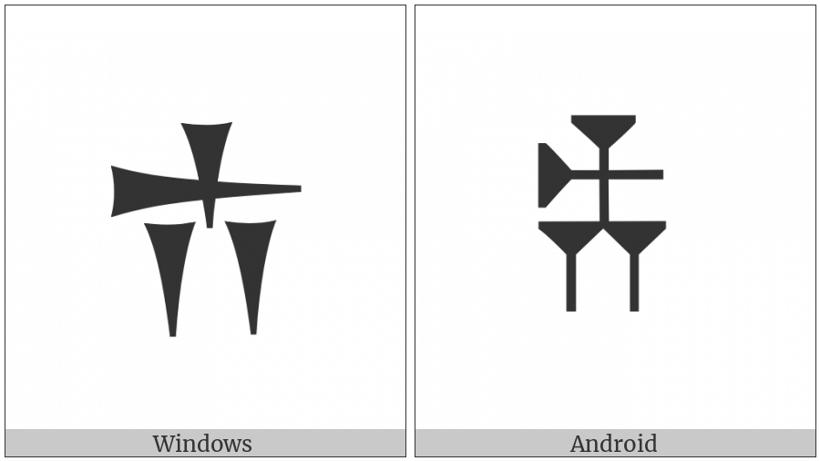 Old Persian Sign Vi on various operating systems