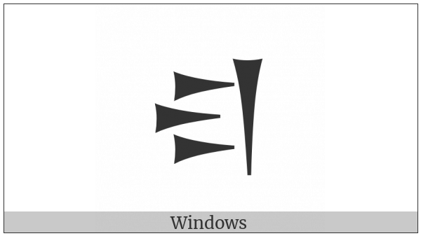 Old Persian Sign La on various operating systems