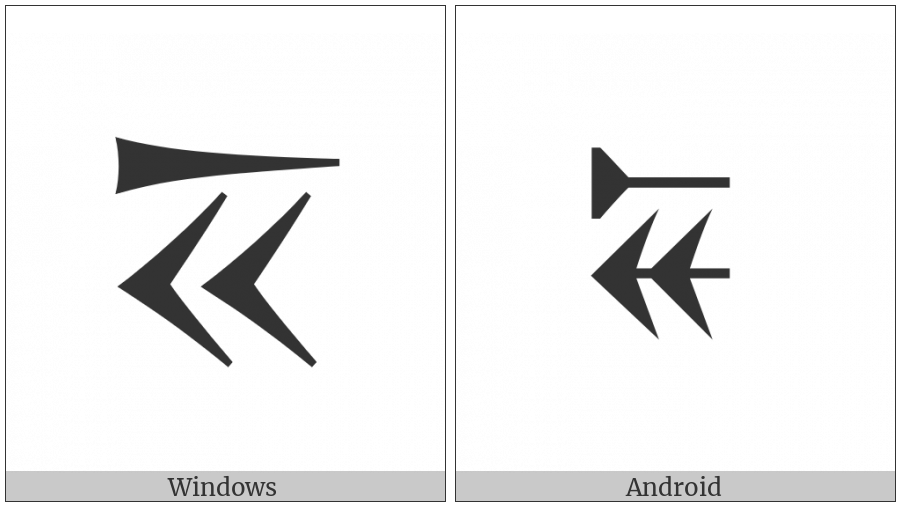 Old Persian Sign Sha on various operating systems