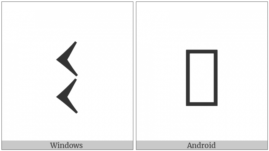 Old Persian Number Twenty on various operating systems